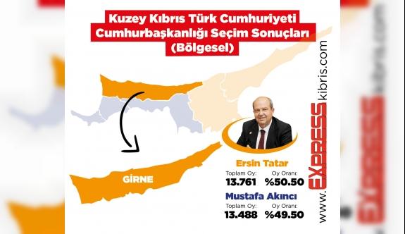 Girne bölgesi seçim sonuçları...