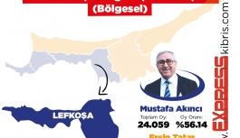 İşte Lefkoşa'da sandık sonuçları...